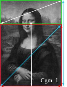 Il Vero Codice Da Vinci scoperto da Droj Vasile